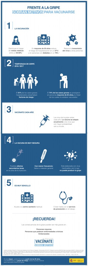 gripe infografia