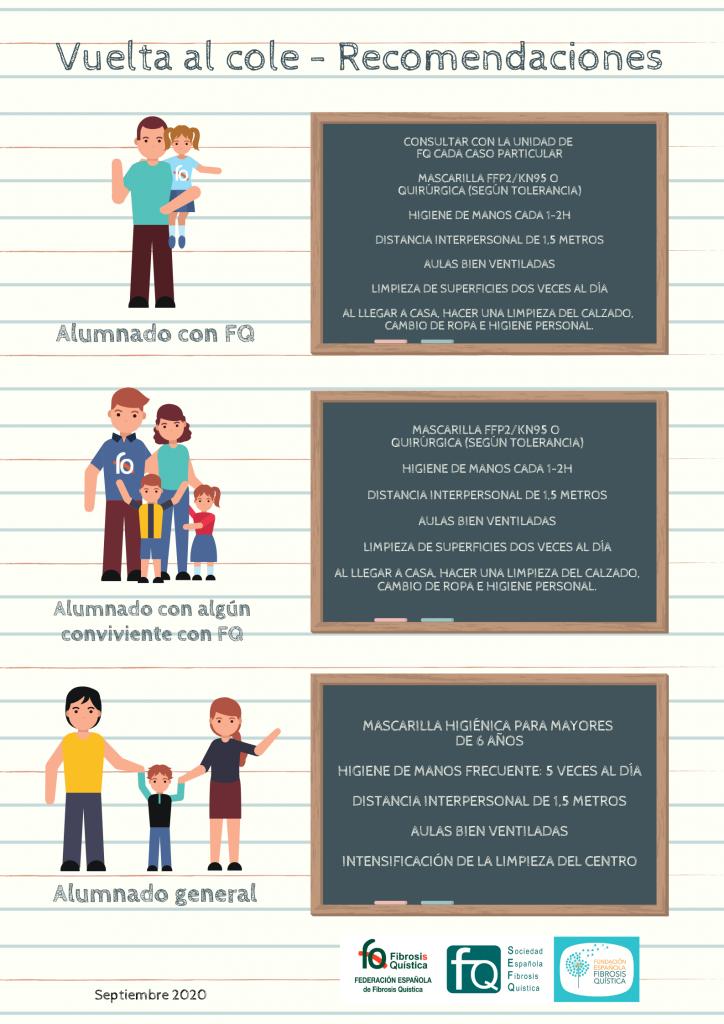 Infografía recomendaciones vuelta al cole